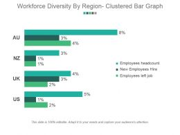 Workforce Diversity By Region Clustered Bar Graph Powerpoint Slide Design Templates