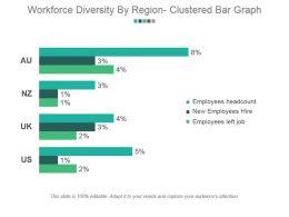 Workforce Diversity By Region Clustered Bar Graph Powerpoint Slide Design Templates