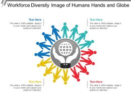 Workforce Diversity Image Of Humans Hands And Globe