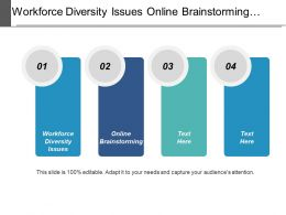 Workforce Diversity Issues Online Brainstorming Performance Incentive Professional Assessment Cpb