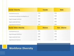 Workforce Diversity Leadership M1265 Ppt Powerpoint Presentation Pictures Inspiration