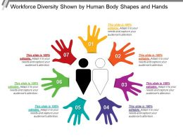 Workforce Diversity Shown By Human Body Shapes And Hands