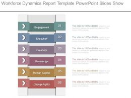 Workforce Dynamics Report Template Powerpoint Slides Show