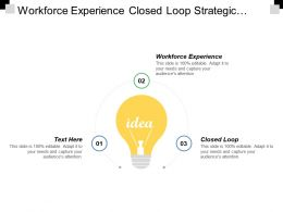 Workforce Experience Closed Loop Strategic Management Process Mission Vision