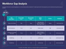 Workforce Gap Analysis Call Answering Time Ppt Powerpoint Presentation Infographics