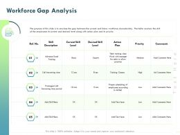 Workforce Gap Analysis Priority Ppt Powerpoint Presentation Slides Designs