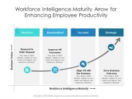 Workforce Intelligence Maturity Arrow For Enhancing Employee Productivity