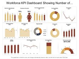Workforce Kpi Dashboard Showing Number Of Employee Overhead Ratio And Salary