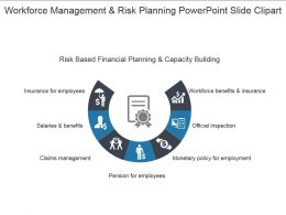 Workforce Management And Risk Planning Powerpoint Slide Clipart