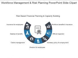 workforce_management_and_risk_planning_powerpoint_slide_clipart_Slide01