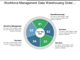 Workforce Management Data Warehousing Order Management Operational Support System Cpb