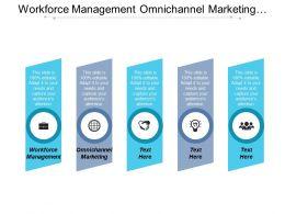 Workforce Management Omnichannel Marketing Business Strategy Cpb