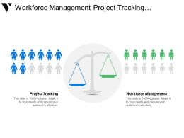 Workforce Management Project Tracking Business Competition Sales Channel