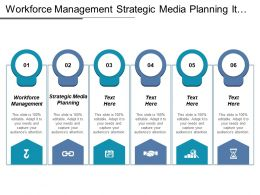 Workforce Management Strategic Media Planning It Inventory Management Cpb