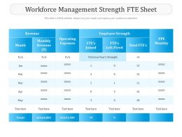 Workforce Management Strength FTE Sheet
