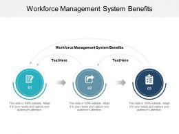 Workforce Management System Benefits Ppt Powerpoint Presentation Infographics Cpb