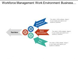 Workforce Management Work Environment Business Intelligence Company Employee Turnover Cpb