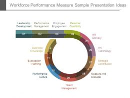 Workforce Performance Measure Sample Presentation Ideas