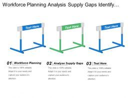Workforce Planning Analysis Supply Gaps Identify Workforce Strategies