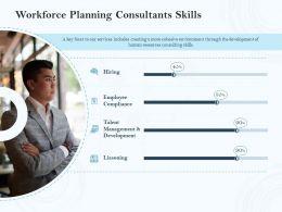 Workforce Planning Consultants Skills Ppt Powerpoint Presentation Ideas Display