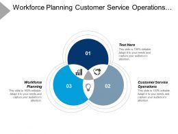 Workforce Planning Customer Service Operations Diversity Goals Workplace Cpb