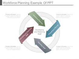 Workforce Planning Example Of Ppt