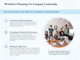 Workforce Planning For Company Leadership Ppt Powerpoint Presentation Maker