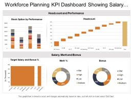 Workforce Planning Kpi Dashboard Showing Salary Merit Bonus Headcount And Performance