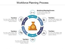 Workforce Planning Process Ppt Powerpoint Presentation Model Inspiration Cpb