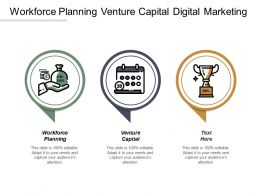 Workforce Planning Venture Capital Digital Marketing Social Media Cpb