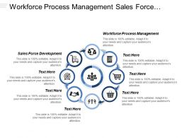 Workforce Process Management Sales Force Development Corporate Service