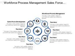 Workforce Process Management Sales Force Development Corporate Service