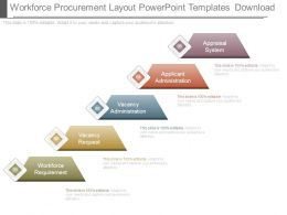 Workforce Procurement Layout Powerpoint Templates Download