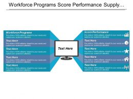 Workforce Programs Score Performance Supply Chain Execution Market Cpb