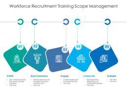 Workforce Recruitment Training Scope Management