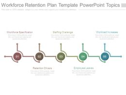 Workforce Retention Plan Template Powerpoint Topics