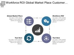 Workforce Roi Global Market Place Customer Engagement Framework Cpb