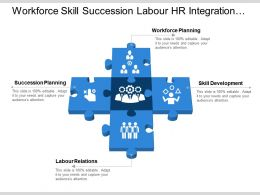 Workforce Skill Succession Labour Hr Integration Puzzle Design With Icons