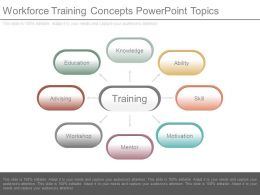 Workforce Training Concepts Powerpoint Topics