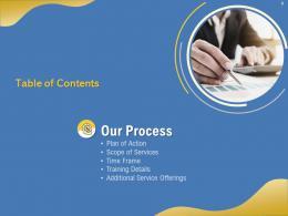 Workforce Training Proposal Powerpoint Presentation Slides