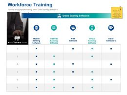 Workforce Training Software Ppt Powerpoint Presentation Styles Example Introduction