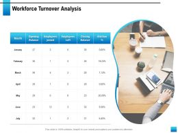 Workforce Turnover Analysis Employees Joined Powerpoint Presentation Tips