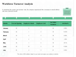 Workforce Turnover Analysis Joined Ppt Powerpoint Presentation Pictures Layout