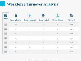 Workforce Turnover Analysis Ppt Powerpoint Presentation Slides Design Ideas