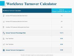 Workforce Turnover Calculator Ppt Powerpoint Presentation Ideas Design Templates