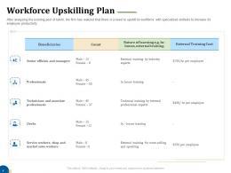 Workforce Upskilling Plan Business Turnaround Plan Ppt Guidelines