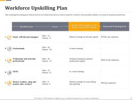Workforce Upskilling Plan Ppt Powerpoint Presentation Icon Guide