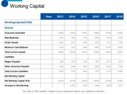 Working Capital Accounts Receivables Ppt Show Background Images