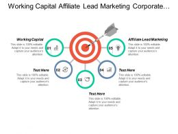 Working Capital Affiliate Lead Marketing Corporate Event Planning Cpb