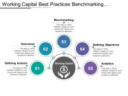 Working Capital Best Practices Benchmarking Analytics And Outcomes